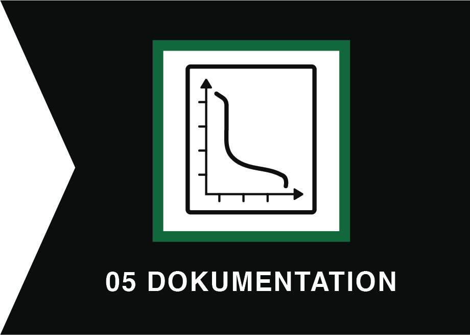 cps-dokuementation